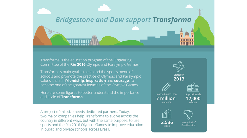 Transforma program - Bridgestone and Dow Team with Rio 2016