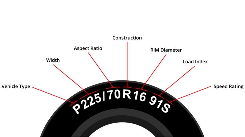 Tire Conversion Chart Bias To Radial
